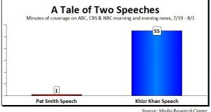speech coverage