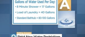 Water Restrictions to Flush and Shower Coming to CA