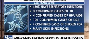 Infectious Diseases Found in Migrant Caravan